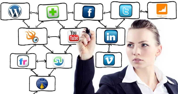 The Wrong Manner to make use of Social Internet Marketing